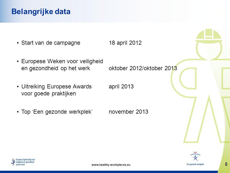 www.healthy-workplaces.eu •Start van de campagne18 april 2012 •Europese Weken voor veiligheid en gezondheid op het werk oktober 2012/oktober 2013 •Uitreiking Europese Awardsapril 2013 voor goede praktijken •Top 'Een gezonde werkplek' november 2013 8 Belangrijke data