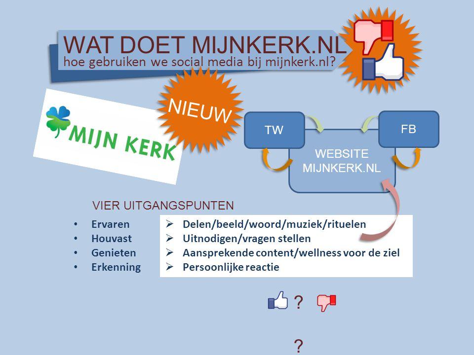 ? WAT DOET MIJNKERK.NL hoe gebruiken we social media bij mijnkerk.nl? NIEUW VIER UITGANGSPUNTEN • Ervaren • Houvast • Genieten • Erkenning  Delen/bee
