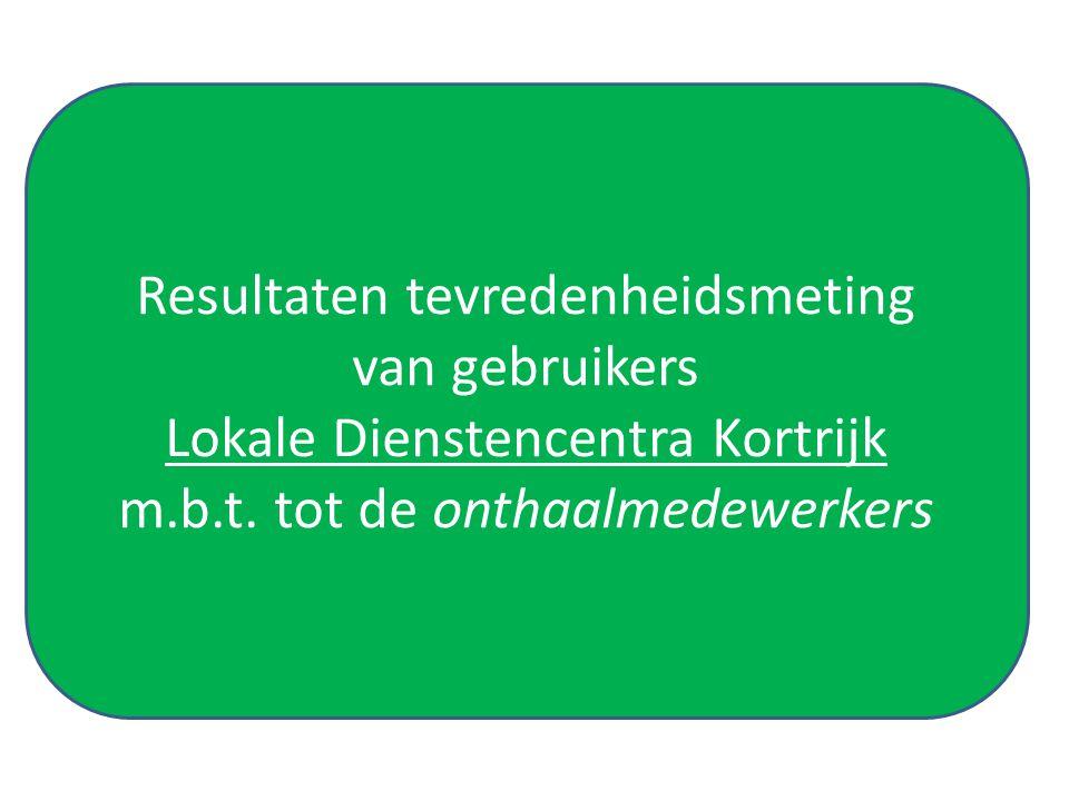 Resultaten tevredenheidsmeting van gebruikers Lokale Dienstencentra Kortrijk m.b.t. tot de onthaalmedewerkers