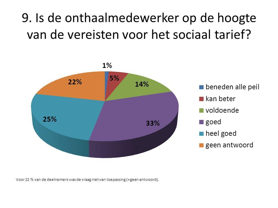 9. Is de onthaalmedewerker op de hoogte van de vereisten voor het sociaal tarief?