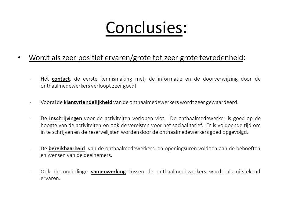 Conclusies: • Wordt als zeer positief ervaren/grote tot zeer grote tevredenheid: -Het contact, de eerste kennismaking met, de informatie en de doorver
