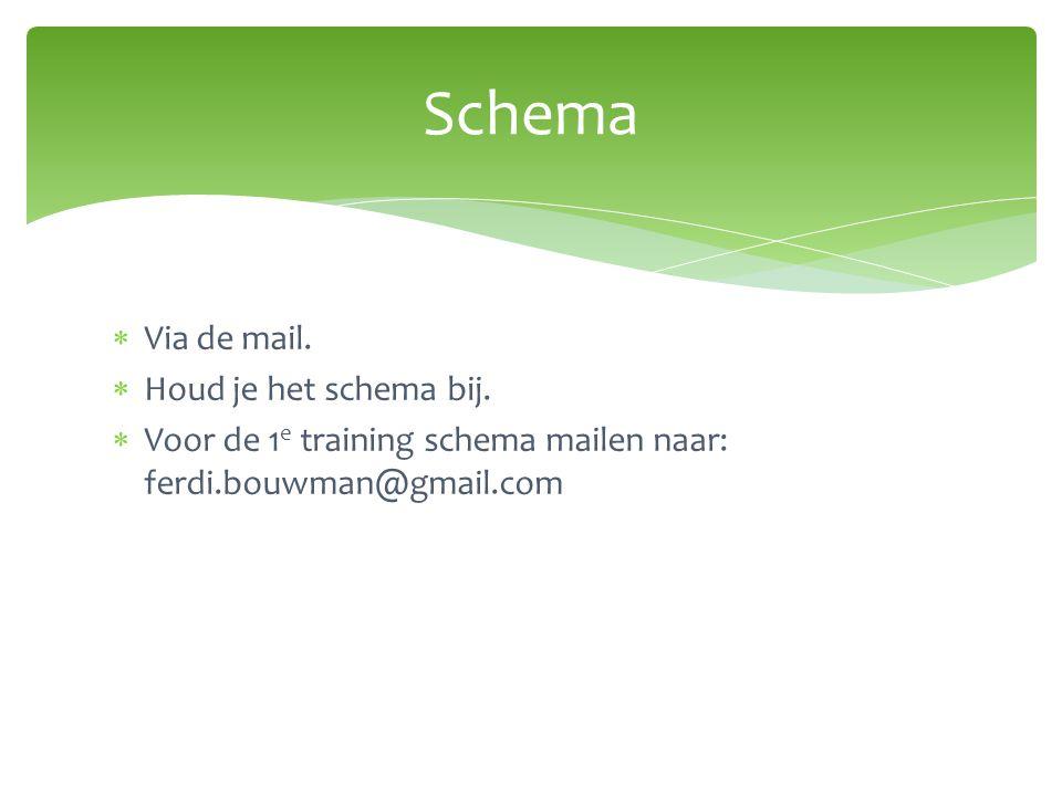  Via de mail.  Houd je het schema bij.  Voor de 1 e training schema mailen naar: ferdi.bouwman@gmail.com Schema