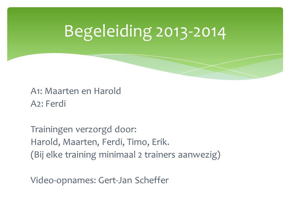 A1: Maarten en Harold A2: Ferdi Trainingen verzorgd door: Harold, Maarten, Ferdi, Timo, Erik. (Bij elke training minimaal 2 trainers aanwezig) Video-o
