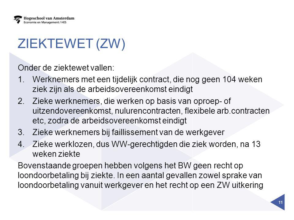 ZIEKTEWET (ZW) Onder de ziektewet vallen: 1.Werknemers met een tijdelijk contract, die nog geen 104 weken ziek zijn als de arbeidsovereenkomst eindigt