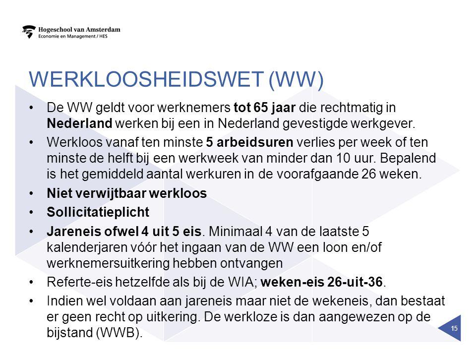 WERKLOOSHEIDSWET (WW) •De WW geldt voor werknemers tot 65 jaar die rechtmatig in Nederland werken bij een in Nederland gevestigde werkgever. •Werkloos