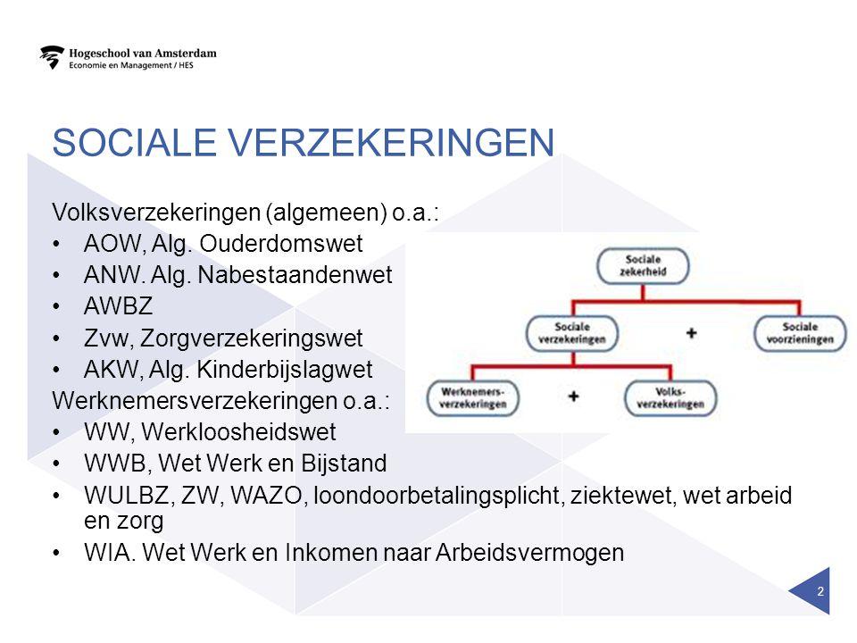 PARTNERBEGRIP Partnerbegrip (art.