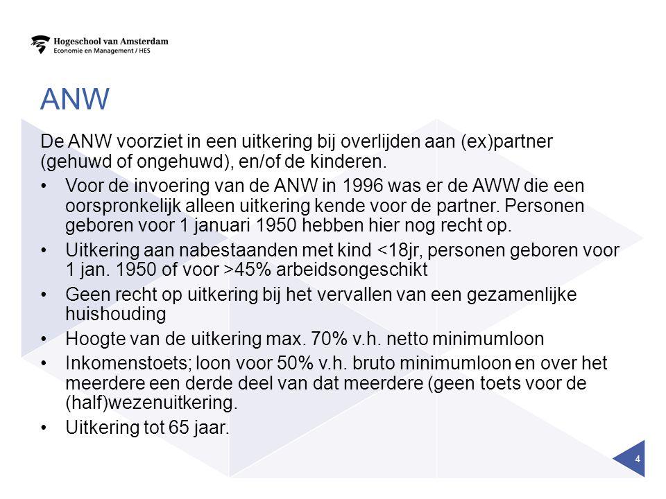 ANW De ANW voorziet in een uitkering bij overlijden aan (ex)partner (gehuwd of ongehuwd), en/of de kinderen. •Voor de invoering van de ANW in 1996 was