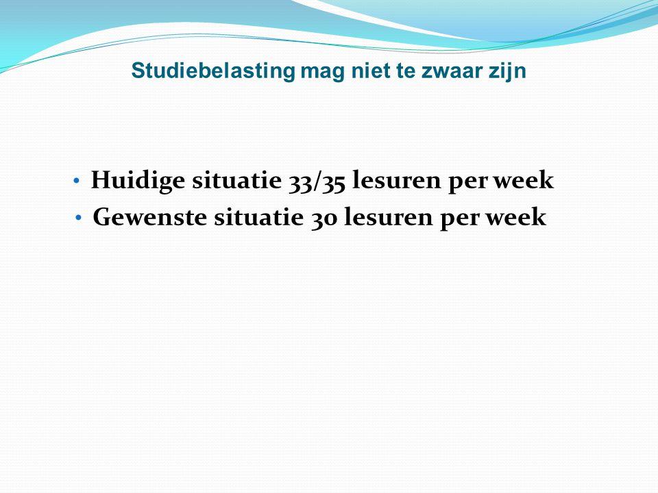 Studiebelasting mag niet te zwaar zijn • Huidige situatie 33/35 lesuren per week • Gewenste situatie 30 lesuren per week