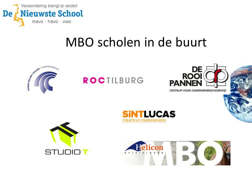 MBO scholen in de buurt