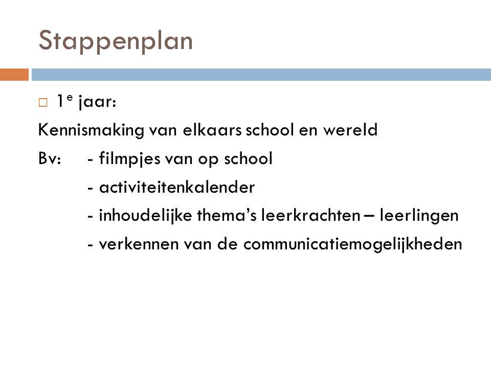 Stappenplan  1 e jaar: Kennismaking van elkaars school en wereld Bv: - filmpjes van op school - activiteitenkalender - inhoudelijke thema's leerkrach