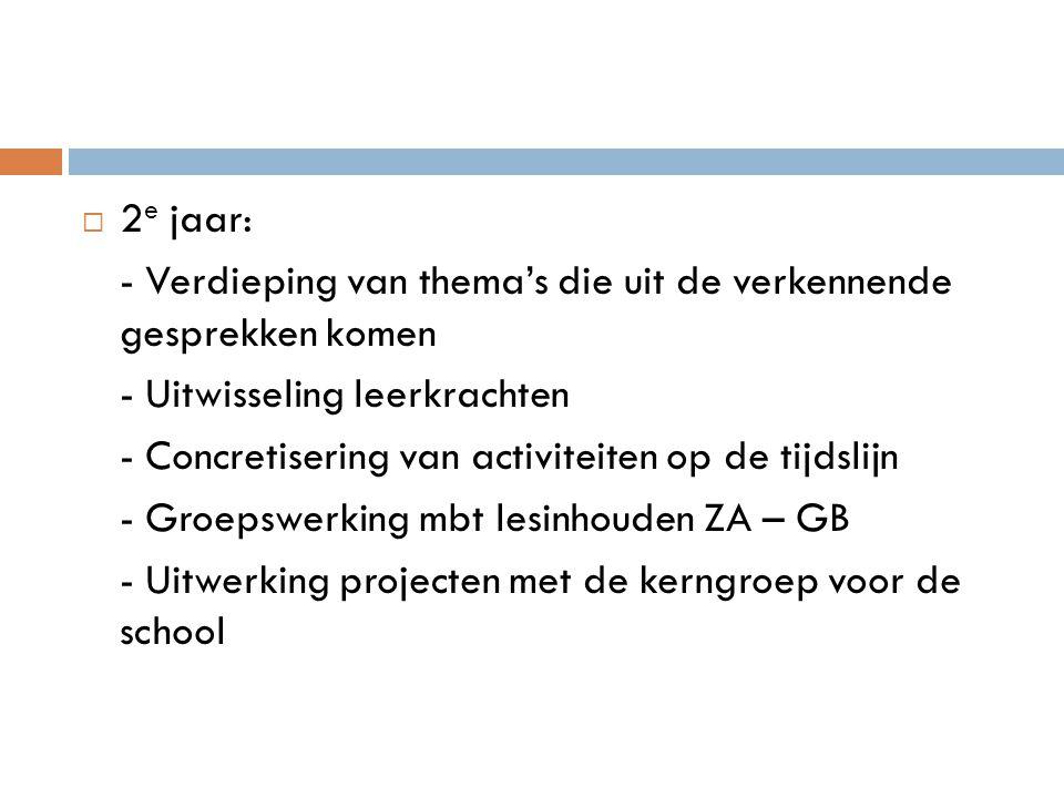  2 e jaar: - Verdieping van thema's die uit de verkennende gesprekken komen - Uitwisseling leerkrachten - Concretisering van activiteiten op de tijds