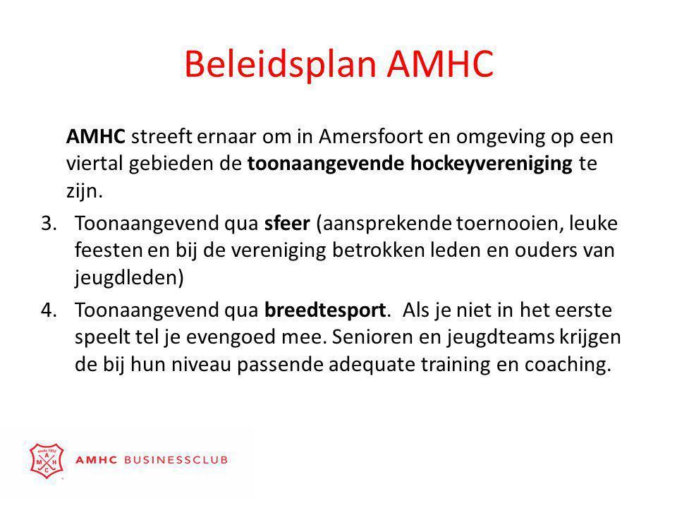 Beleidsplan AMHC AMHC streeft ernaar om in Amersfoort en omgeving op een viertal gebieden de toonaangevende hockeyvereniging te zijn.