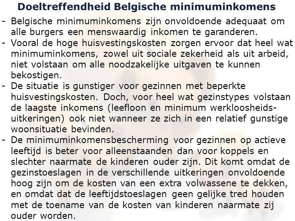 -Belgische minimuminkomens zijn onvoldoende adequaat om alle burgers een menswaardig inkomen te garanderen. -Vooral de hoge huisvestingskosten zorgen