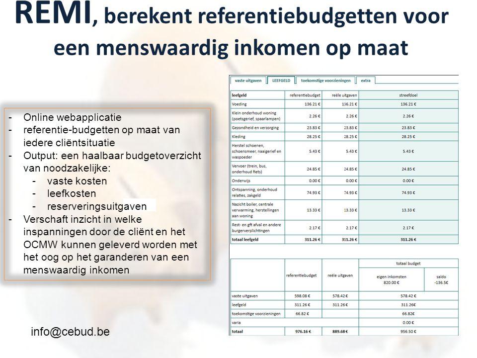REMI, berekent referentiebudgetten voor een menswaardig inkomen op maat -Online webapplicatie -referentie-budgetten op maat van iedere cliëntsituatie -Output: een haalbaar budgetoverzicht van noodzakelijke: -vaste kosten -leefkosten -reserveringsuitgaven -Verschaft inzicht in welke inspanningen door de cliënt en het OCMW kunnen geleverd worden met het oog op het garanderen van een menswaardig inkomen info@cebud.be