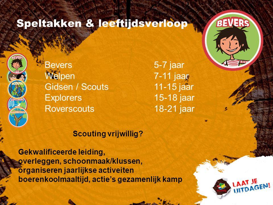 Speltakken & leeftijdsverloop Scouting vrijwillig.