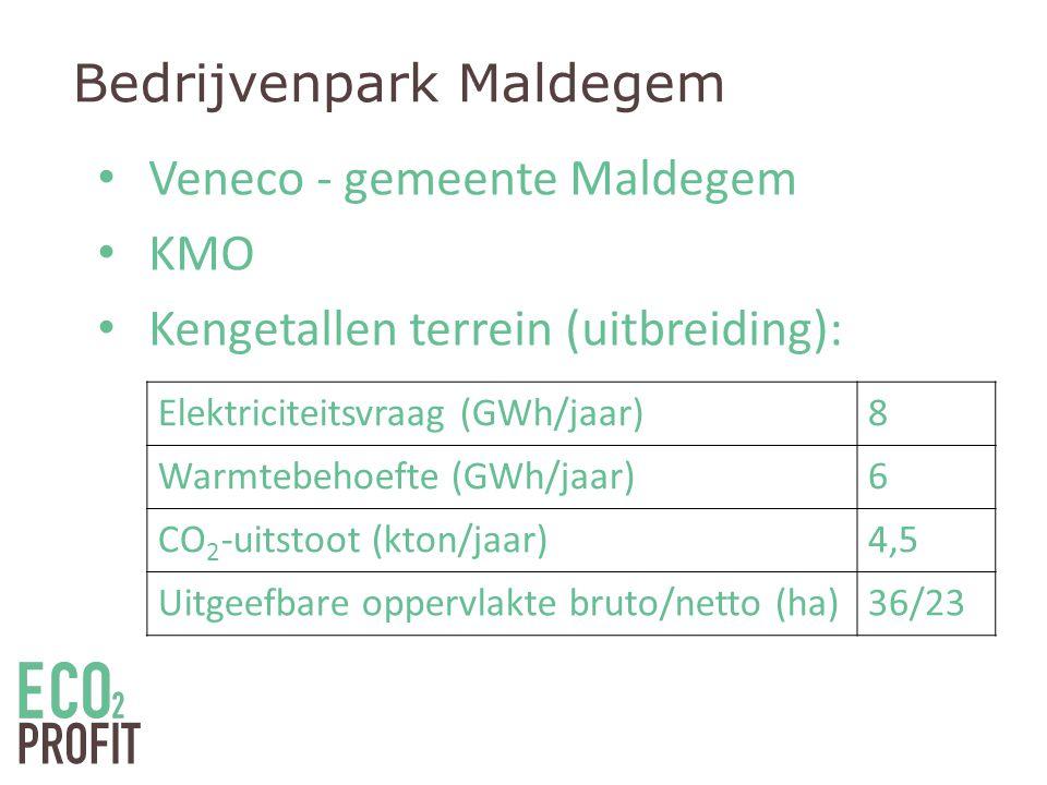 • Veneco - gemeente Maldegem • KMO • Kengetallen terrein (uitbreiding): Elektriciteitsvraag (GWh/jaar)8 Warmtebehoefte (GWh/jaar)6 CO 2 -uitstoot (kton/jaar)4,5 Uitgeefbare oppervlakte bruto/netto (ha)36/23