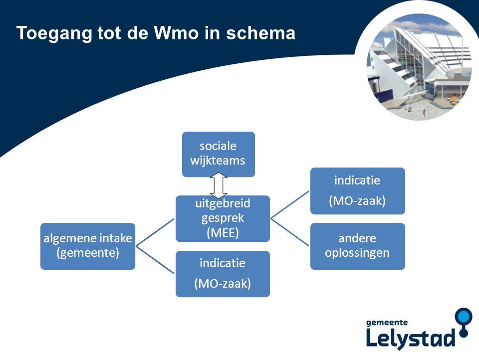 PowerPoint presentatie Lelystad Toegang tot de Wmo in schema sociale wijkteams algemene intake (gemeente) uitgebreid gesprek (MEE) indicatie (MO-zaak)