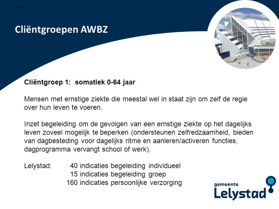 PowerPoint presentatie Lelystad Cliëntgroepen AWBZ Cliëntgroep 2: somatiek 65-74 jaar Groep vergelijkbaar met cliëntgroep 1, alleen nu is werkzaam leven afgesloten.