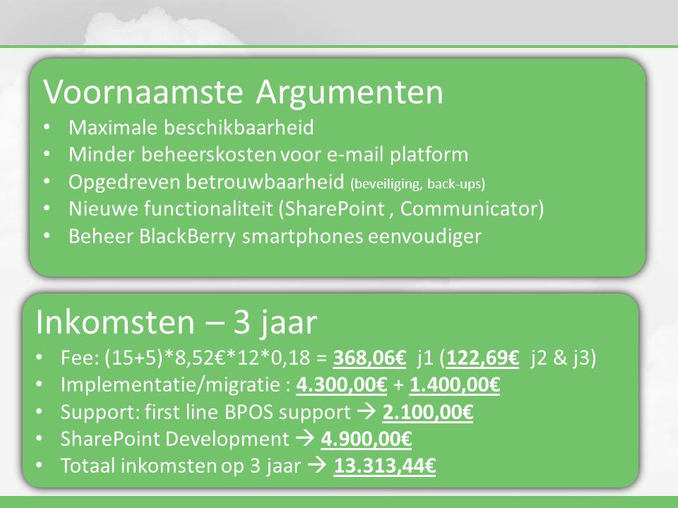 Voornaamste Argumenten • Maximale beschikbaarheid • Minder beheerskosten voor e-mail platform • Opgedreven betrouwbaarheid (beveiliging, back-ups) • Nieuwe functionaliteit (SharePoint, Communicator) • Beheer BlackBerry smartphones eenvoudiger Voornaamste Argumenten • Maximale beschikbaarheid • Minder beheerskosten voor e-mail platform • Opgedreven betrouwbaarheid (beveiliging, back-ups) • Nieuwe functionaliteit (SharePoint, Communicator) • Beheer BlackBerry smartphones eenvoudiger Inkomsten – 3 jaar • Fee: (15+5)*8,52€*12*0,18 = 368,06€ j1 (122,69€ j2 & j3) • Implementatie/migratie : 4.300,00€ + 1.400,00€ • Support: first line BPOS support  2.100,00€ • SharePoint Development  4.900,00€ • Totaal inkomsten op 3 jaar  13.313,44€ Inkomsten – 3 jaar • Fee: (15+5)*8,52€*12*0,18 = 368,06€ j1 (122,69€ j2 & j3) • Implementatie/migratie : 4.300,00€ + 1.400,00€ • Support: first line BPOS support  2.100,00€ • SharePoint Development  4.900,00€ • Totaal inkomsten op 3 jaar  13.313,44€
