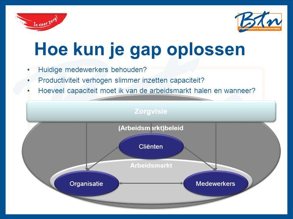 Hoe kun je gap oplossen •Huidige medewerkers behouden.