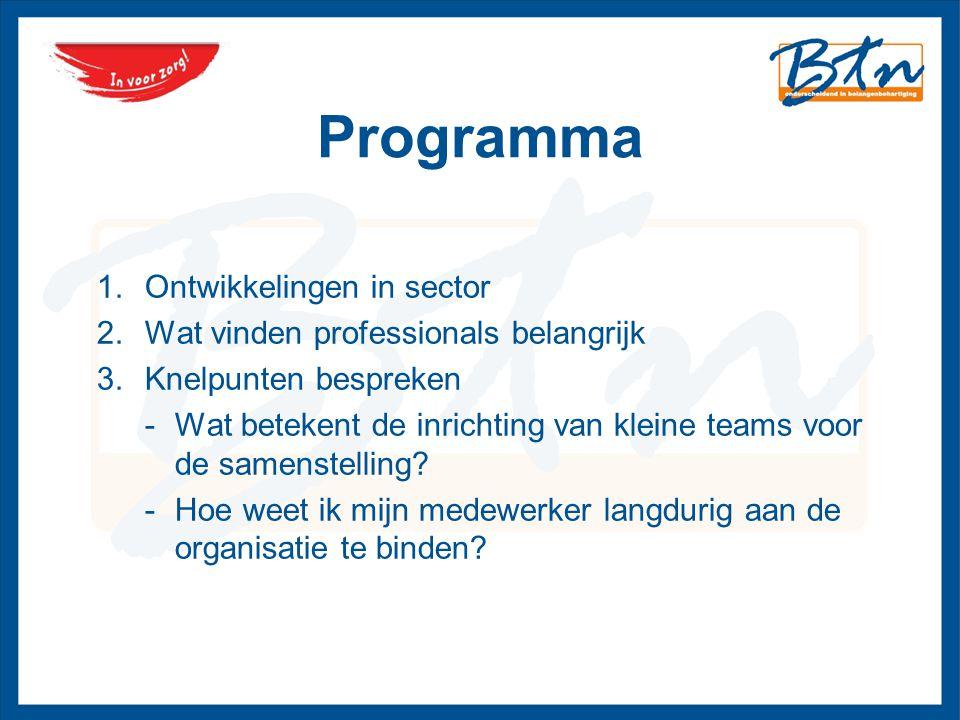 Programma 1.Ontwikkelingen in sector 2.Wat vinden professionals belangrijk 3.Knelpunten bespreken -Wat betekent de inrichting van kleine teams voor de samenstelling.