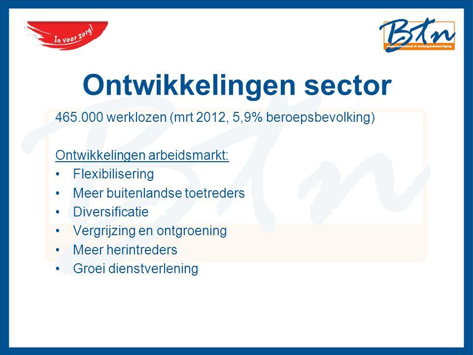 Ontwikkelingen sector 465.000 werklozen (mrt 2012, 5,9% beroepsbevolking) Ontwikkelingen arbeidsmarkt: •Flexibilisering •Meer buitenlandse toetreders •Diversificatie •Vergrijzing en ontgroening •Meer herintreders •Groei dienstverlening
