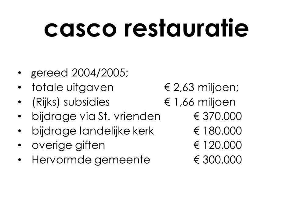 • g ereed 2004/2005; • totale uitgaven€ 2,63 miljoen; • (Rijks) subsidies € 1,66 miljoen • bijdrage via St.
