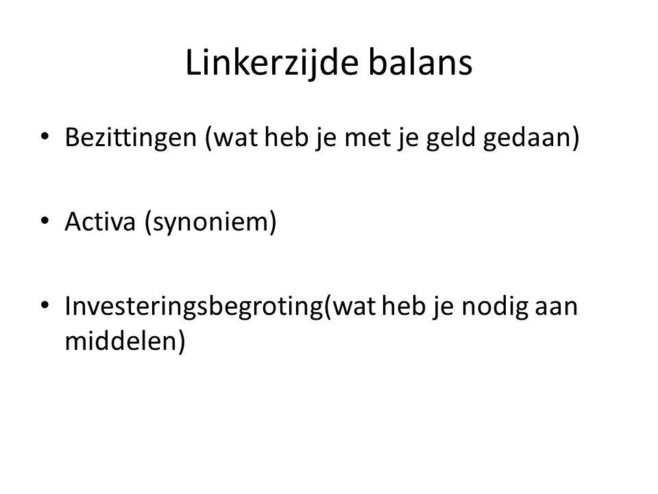Linkerzijde balans • Bezittingen (wat heb je met je geld gedaan) • Activa (synoniem) • Investeringsbegroting(wat heb je nodig aan middelen)