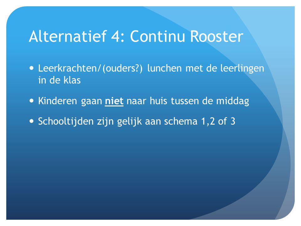 Alternatief 4: Continu Rooster  Leerkrachten/(ouders?) lunchen met de leerlingen in de klas  Kinderen gaan niet naar huis tussen de middag  Schoolt