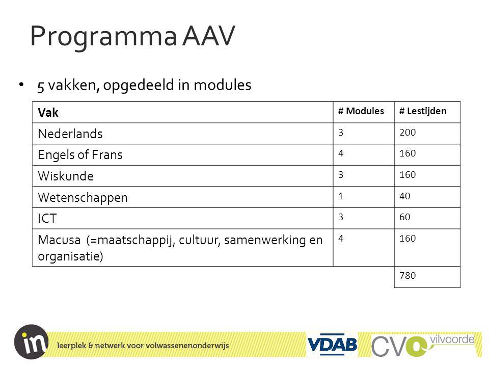 Programma AAV • 5 vakken, opgedeeld in modules Vak # Modules# Lestijden Nederlands 3200 Engels of Frans 4160 Wiskunde 3160 Wetenschappen 140 ICT 360 M