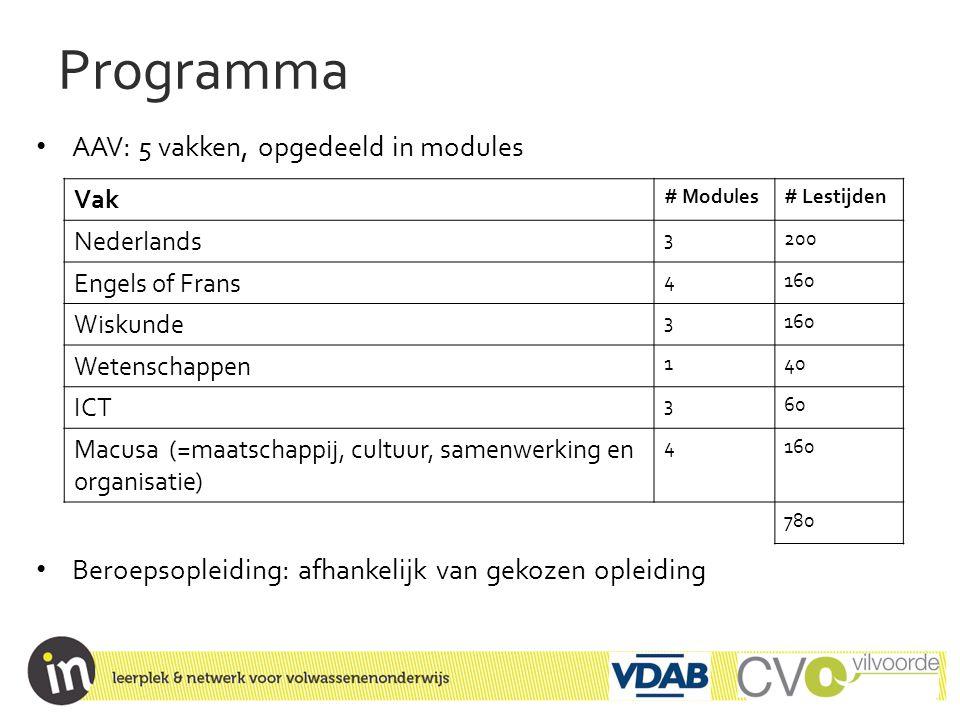 Programma • AAV: 5 vakken, opgedeeld in modules • Beroepsopleiding: afhankelijk van gekozen opleiding Vak # Modules# Lestijden Nederlands 3200 Engels