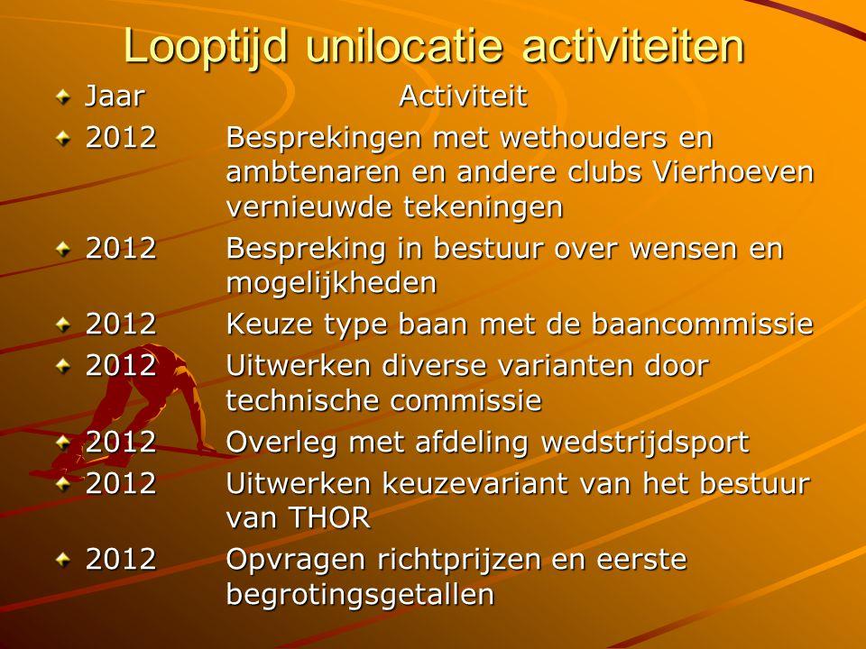 Looptijd unilocatie activiteiten JaarActiviteit 2012Besprekingen met wethouders en ambtenaren en andere clubs Vierhoeven vernieuwde tekeningen 2012 Be