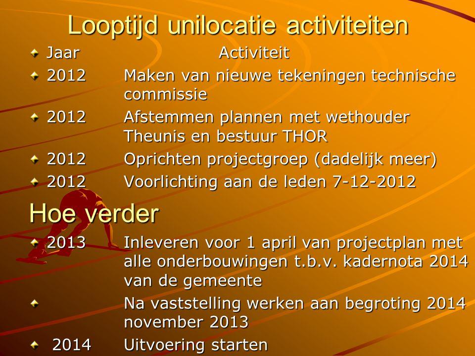 Looptijd unilocatie activiteiten JaarActiviteit 2012 Maken van nieuwe tekeningen technische commissie 2012 Afstemmen plannen met wethouder Theunis en