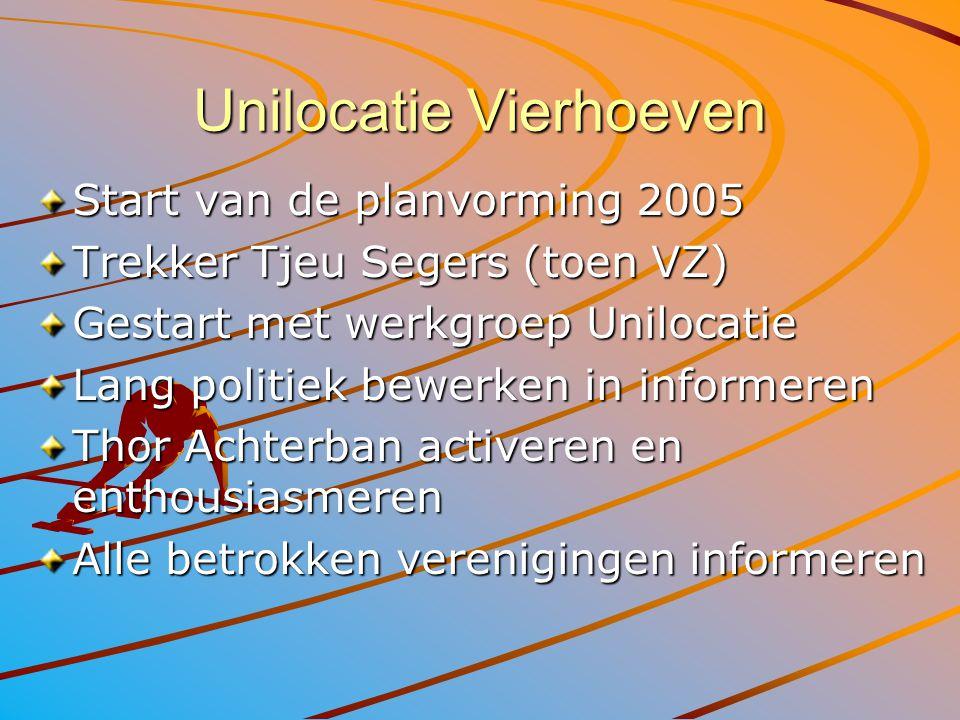 Unilocatie Vierhoeven Start van de planvorming 2005 Trekker Tjeu Segers (toen VZ) Gestart met werkgroep Unilocatie Lang politiek bewerken in informere