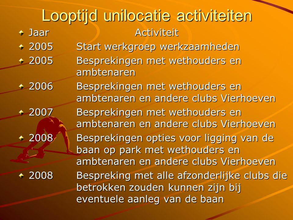 Looptijd unilocatie activiteiten JaarActiviteit 2005 Start werkgroep werkzaamheden 2005Besprekingen met wethouders en ambtenaren 2006Besprekingen met
