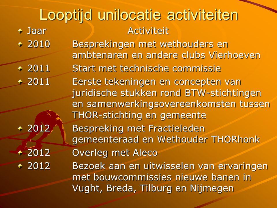 Looptijd unilocatie activiteiten JaarActiviteit 2010Besprekingen met wethouders en ambtenaren en andere clubs Vierhoeven 2011Start met technische comm