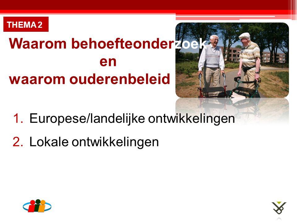 Waarom behoefteonderzoek en waarom ouderenbeleid 1.Europese/landelijke ontwikkelingen 2.Lokale ontwikkelingen THEMA 2