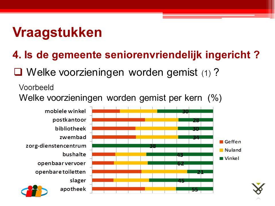 4. Is de gemeente seniorenvriendelijk ingericht ?  Welke voorzieningen worden gemist (1) ? Vraagstukken Voorbeeld Welke voorzieningen worden gemist p