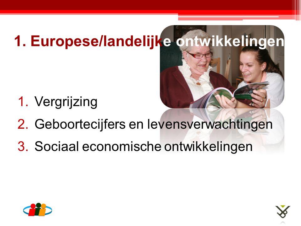1. Europese/landelijke ontwikkelingen 1.Vergrijzing 2.Geboortecijfers en levensverwachtingen 3.Sociaal economische ontwikkelingen