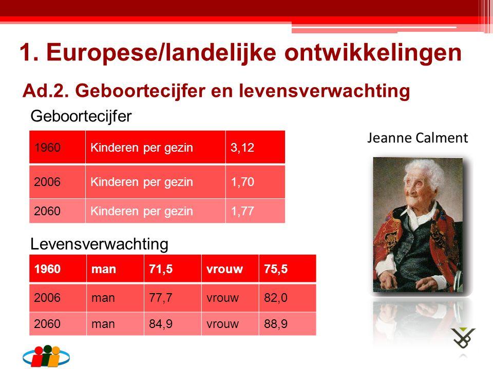  7 tot 30% van de Europese ouderen ervaart armoede  46% van de mensen van 55-65 jaar neemt deel aan de arbeidsmarkt  Vanaf 2012 passeren jaarlijks 2 miljoen Europeanen de leeftijdsgrens van 60 jaar en velen willen (blijven) werken  30 tot 40% van de ouderen neemt niet deel aan het maatschappelijk leven Ad.3.