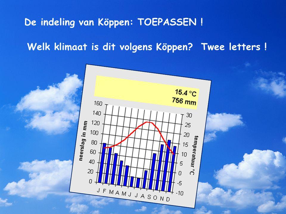 De indeling van Köppen: TOEPASSEN ! Welk klimaat is dit volgens Köppen? Twee letters !