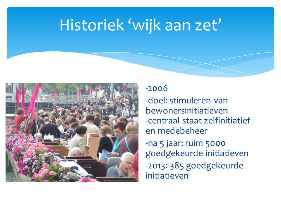 Historiek 'wijk aan zet' -2006 -doel: stimuleren van bewonersinitiatieven -centraal staat zelfinitiatief en medebeheer -na 5 jaar: ruim 5000 goedgekeurde initiatieven -2013: 385 goedgekeurde initiatieven
