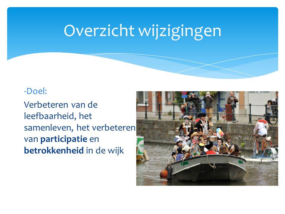 Overzicht wijzigingen -Doel: Verbeteren van de leefbaarheid, het samenleven, het verbeteren van participatie en betrokkenheid in de wijk