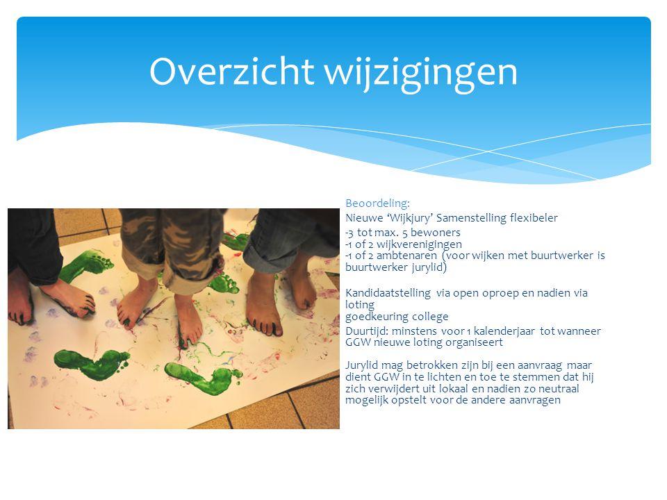 Overzicht wijzigingen Beoordeling: Nieuwe 'Wijkjury' Samenstelling flexibeler -3 tot max. 5 bewoners -1 of 2 wijkverenigingen -1 of 2 ambtenaren (voor