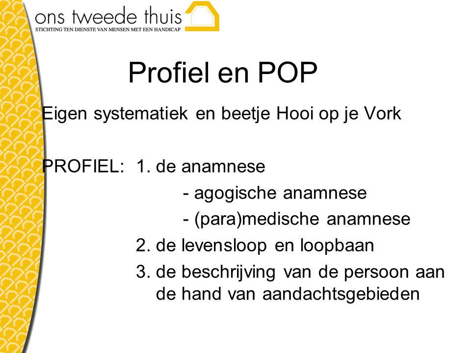 Profiel en POP Eigen systematiek en beetje Hooi op je Vork PROFIEL:1.