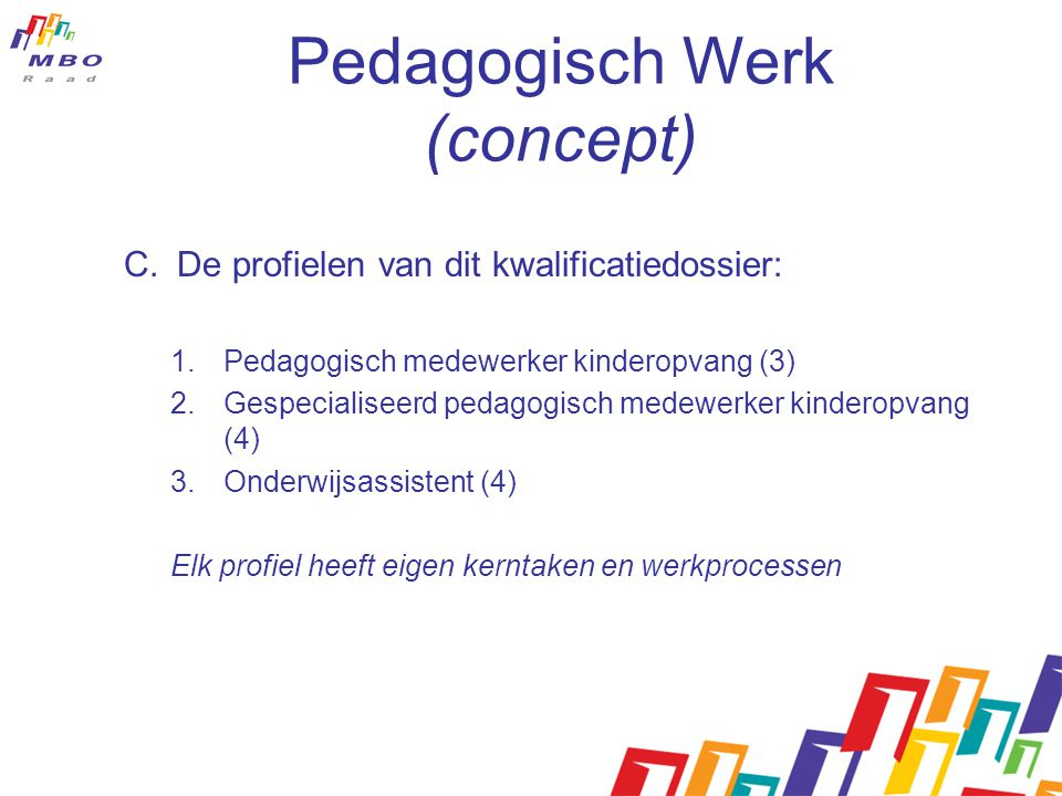 Pedagogisch Werk (concept) C.De profielen van dit kwalificatiedossier: 1.Pedagogisch medewerker kinderopvang (3) 2.Gespecialiseerd pedagogisch medewer