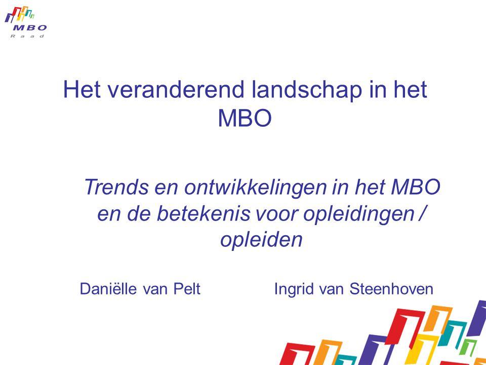 Het veranderend landschap in het MBO Trends en ontwikkelingen in het MBO en de betekenis voor opleidingen / opleiden Daniëlle van PeltIngrid van Steen