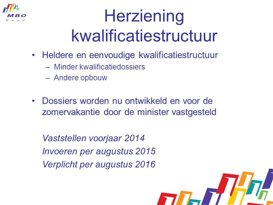 Herziening kwalificatiestructuur •Heldere en eenvoudige kwalificatiestructuur –Minder kwalificatiedossiers –Andere opbouw •Dossiers worden nu ontwikke