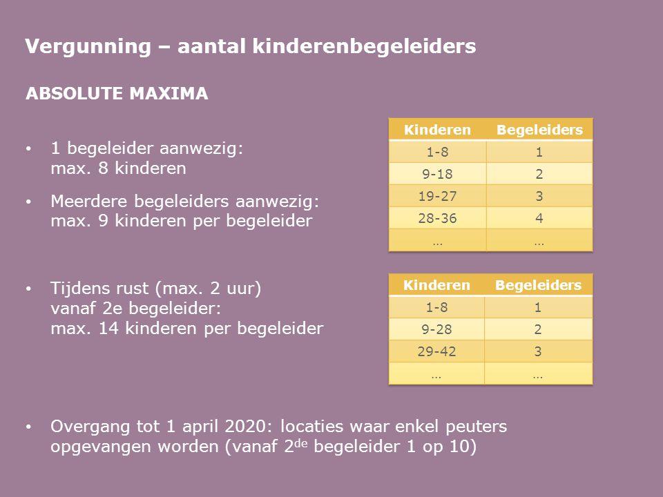 ABSOLUTE MAXIMA • 1 begeleider aanwezig: max. 8 kinderen • Meerdere begeleiders aanwezig: max.