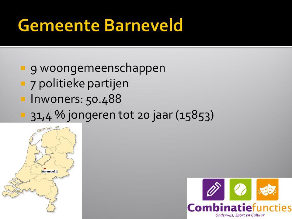  9 woongemeenschappen  7 politieke partijen  Inwoners: 50.488  31,4 % jongeren tot 20 jaar (15853)